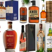 2019 Holiday Gift Guide - 12 Spirits to Gift This Holiday Season